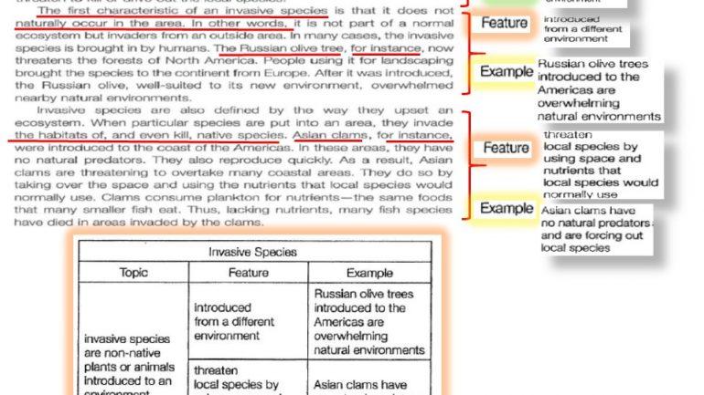 TOEFL READING-FACT QUESTIONS-1(Invasive Species) – IELTS TOEFL PTE